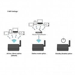NASA Marine AIS Engine 3 Dual Frequency AIS Receiver